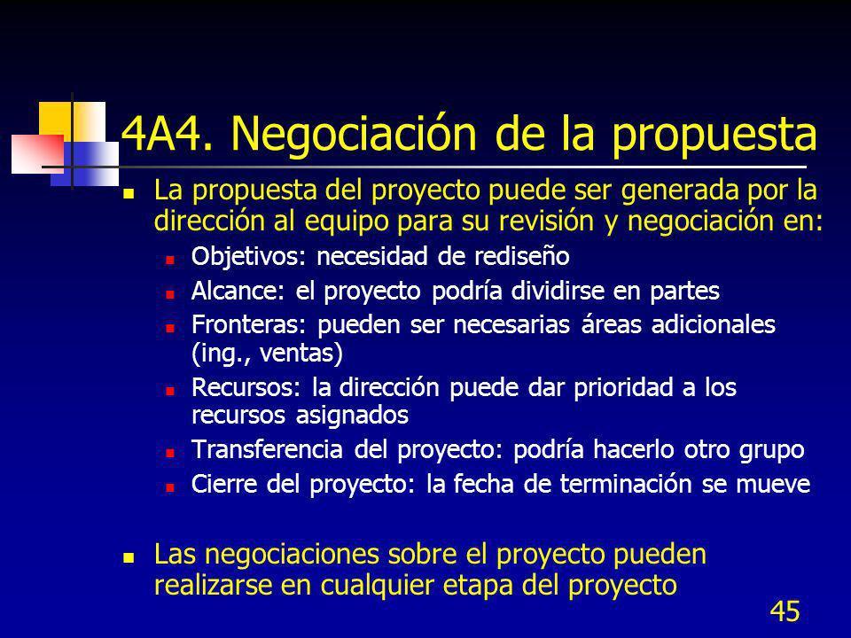 4A4. Negociación de la propuesta