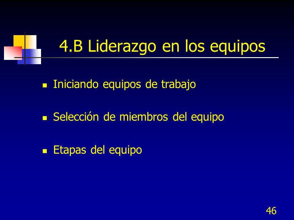 4.B Liderazgo en los equipos