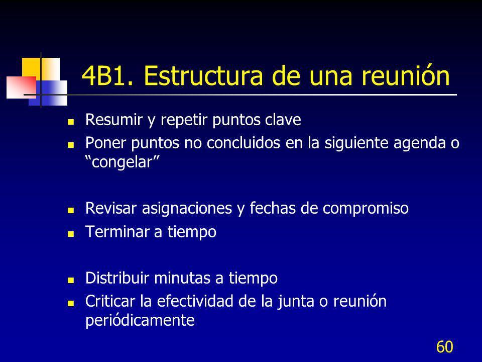 4B1. Estructura de una reunión