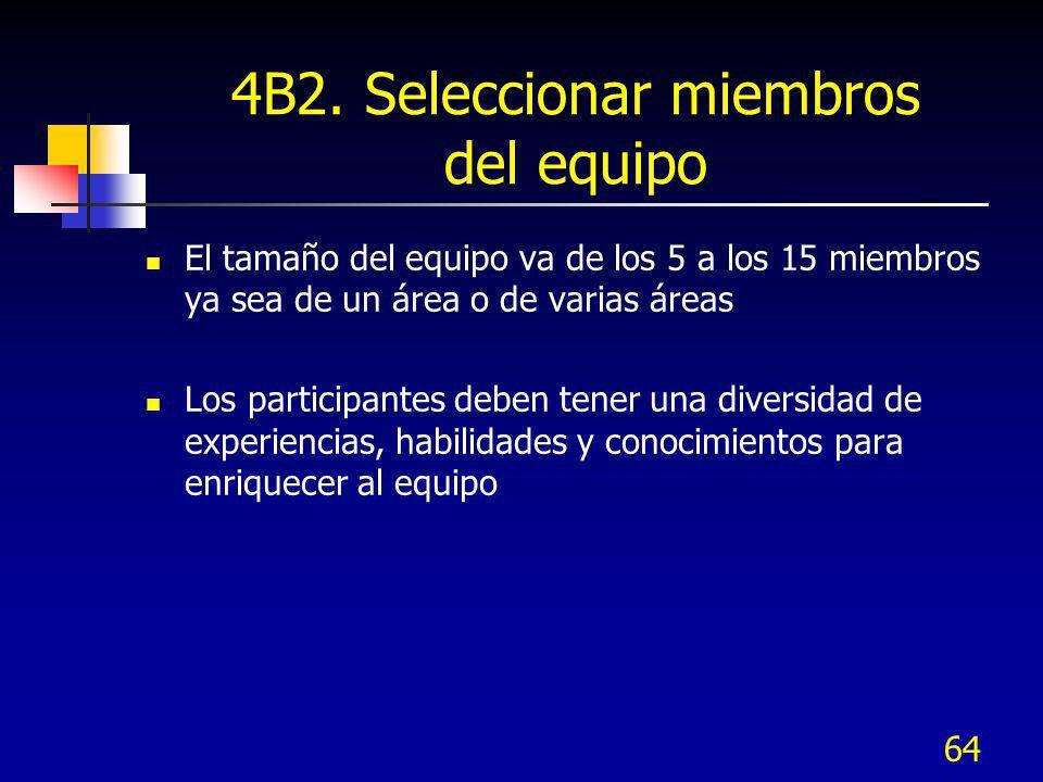 4B2. Seleccionar miembros del equipo