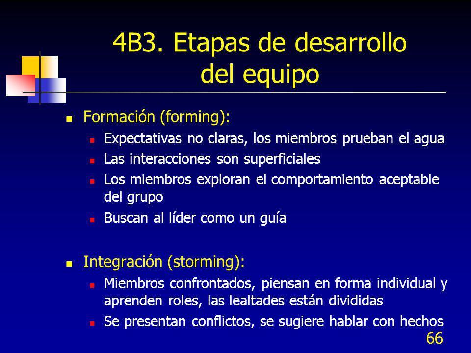 4B3. Etapas de desarrollo del equipo