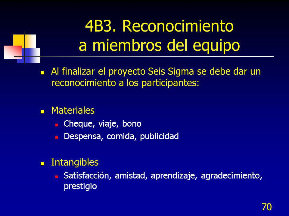 4B3. Reconocimiento a miembros del equipo