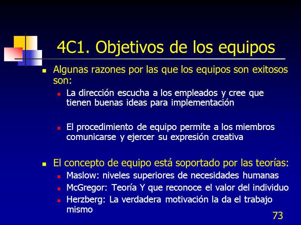 4C1. Objetivos de los equipos