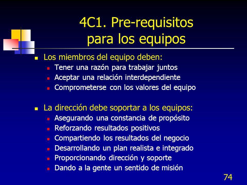 4C1. Pre-requisitos para los equipos