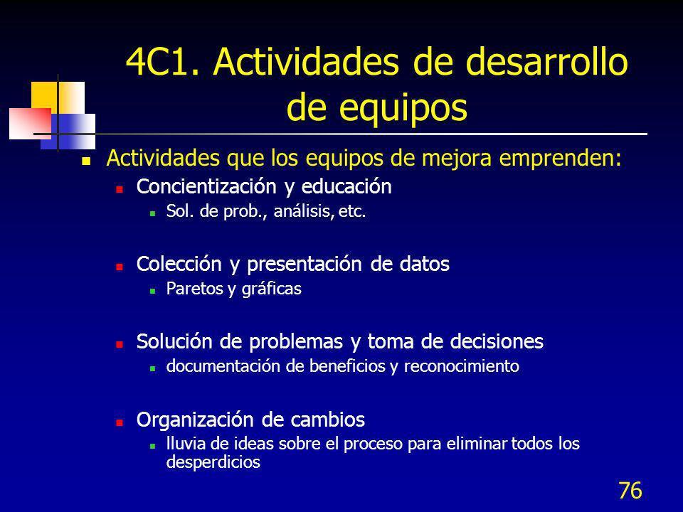 4C1. Actividades de desarrollo de equipos