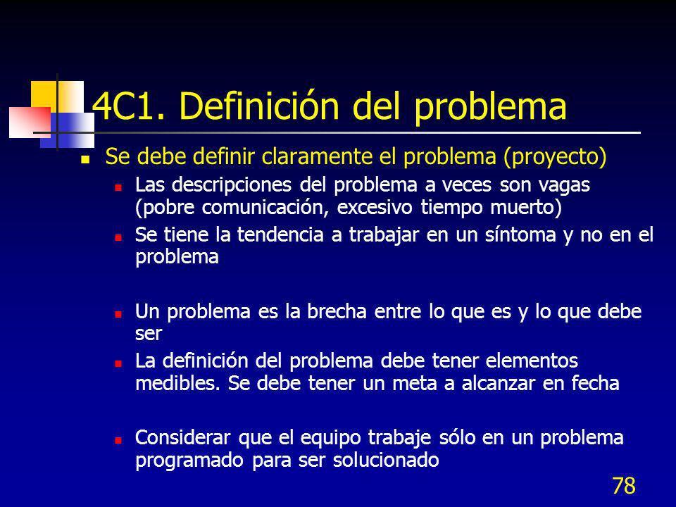 4C1. Definición del problema