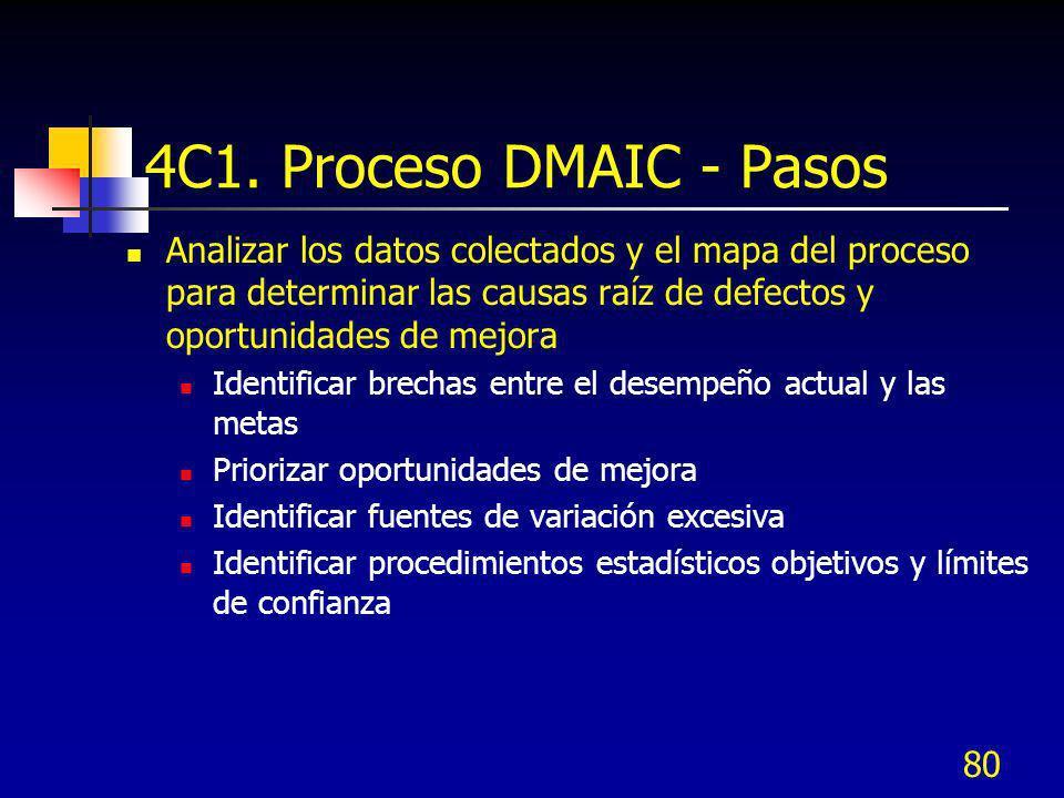 4C1. Proceso DMAIC - Pasos Analizar los datos colectados y el mapa del proceso para determinar las causas raíz de defectos y oportunidades de mejora.