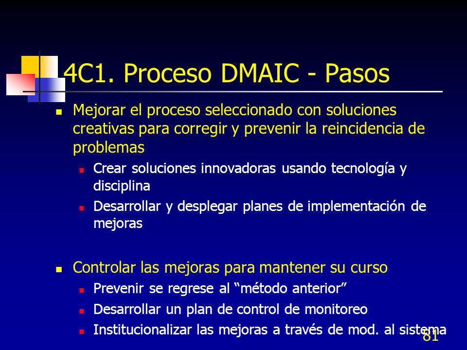 4C1. Proceso DMAIC - PasosMejorar el proceso seleccionado con soluciones creativas para corregir y prevenir la reincidencia de problemas.