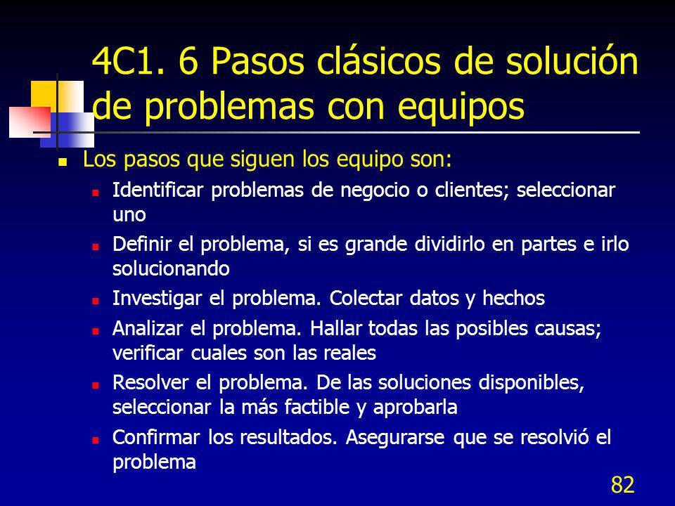 4C1. 6 Pasos clásicos de solución de problemas con equipos
