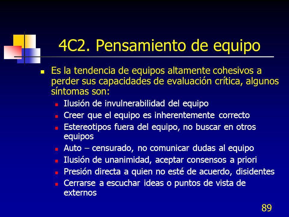 4C2. Pensamiento de equipo