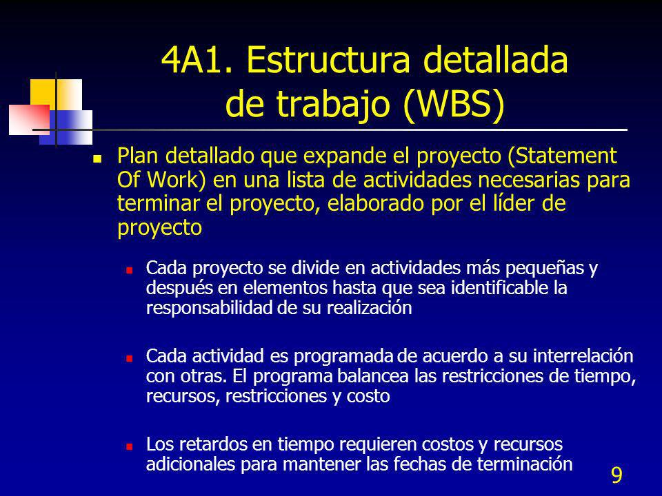 4A1. Estructura detallada de trabajo (WBS)