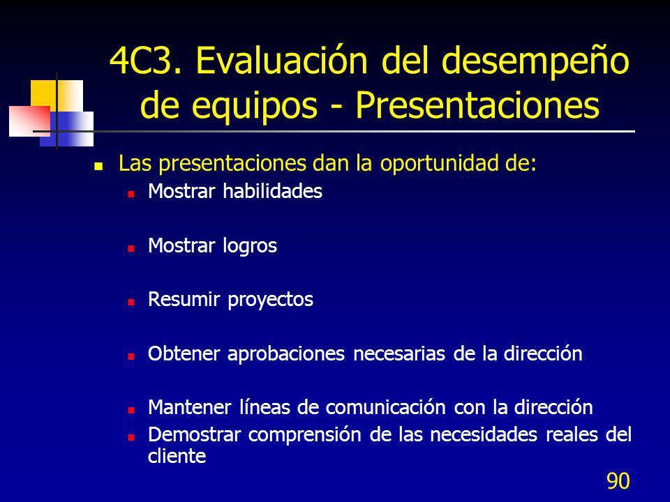 4C3. Evaluación del desempeño de equipos - Presentaciones