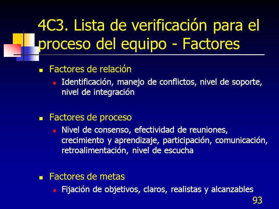 4C3. Lista de verificación para el proceso del equipo - Factores