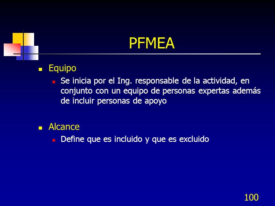 PFMEA Equipo. Se inicia por el Ing. responsable de la actividad, en conjunto con un equipo de personas expertas además de incluir personas de apoyo.