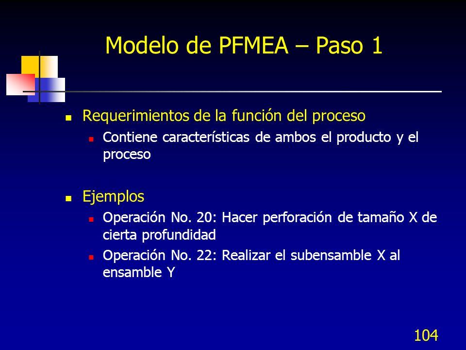 Modelo de PFMEA – Paso 1 Requerimientos de la función del proceso