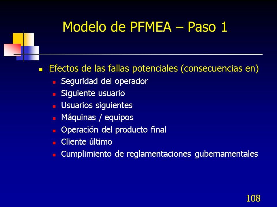 Modelo de PFMEA – Paso 1 Efectos de las fallas potenciales (consecuencias en) Seguridad del operador.