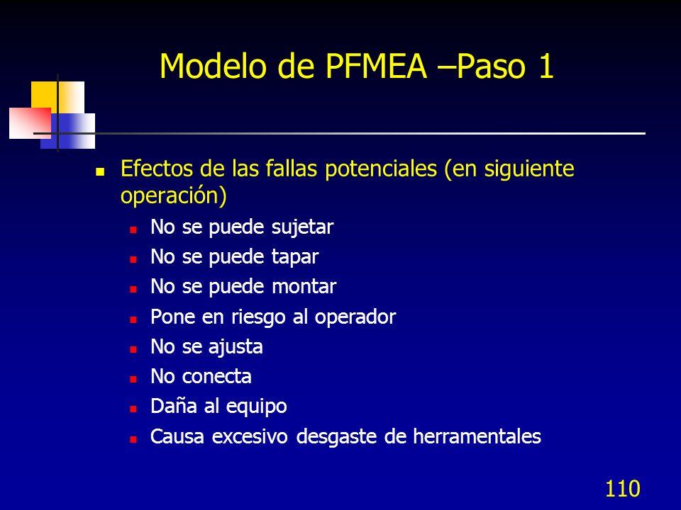 Modelo de PFMEA –Paso 1 Efectos de las fallas potenciales (en siguiente operación) No se puede sujetar.