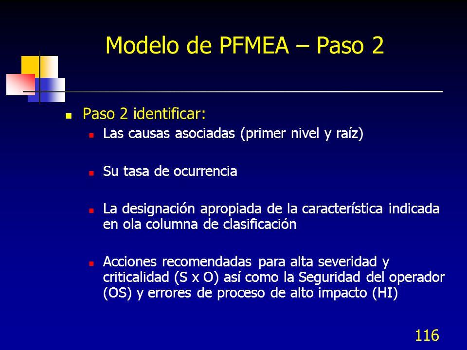 Modelo de PFMEA – Paso 2 Paso 2 identificar:
