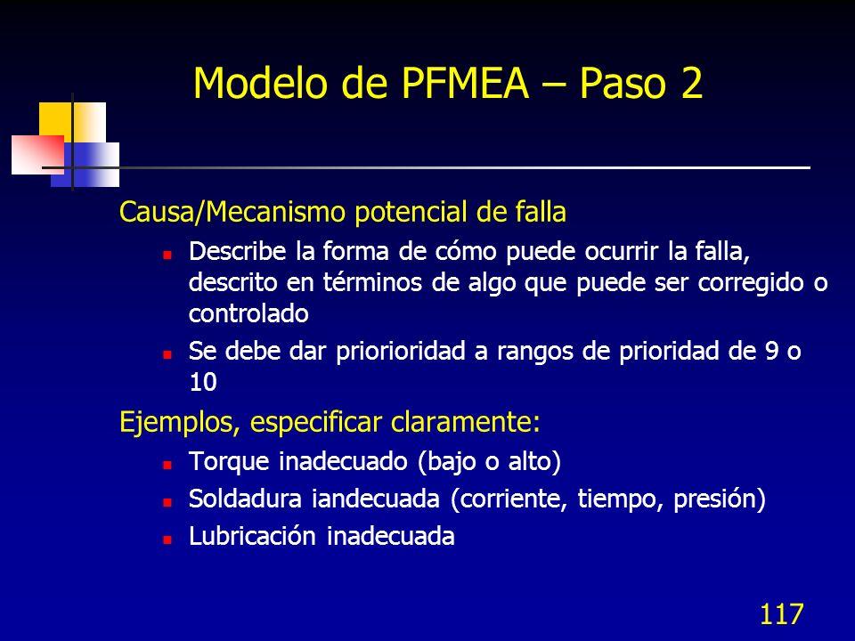 Modelo de PFMEA – Paso 2 Causa/Mecanismo potencial de falla