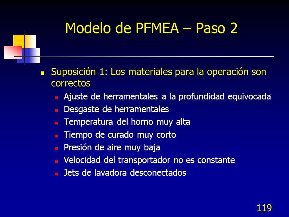 Modelo de PFMEA – Paso 2 Suposición 1: Los materiales para la operación son correctos. Ajuste de herramentales a la profundidad equivocada.