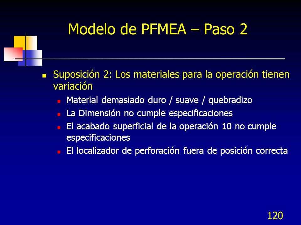 Modelo de PFMEA – Paso 2 Suposición 2: Los materiales para la operación tienen variación. Material demasiado duro / suave / quebradizo.