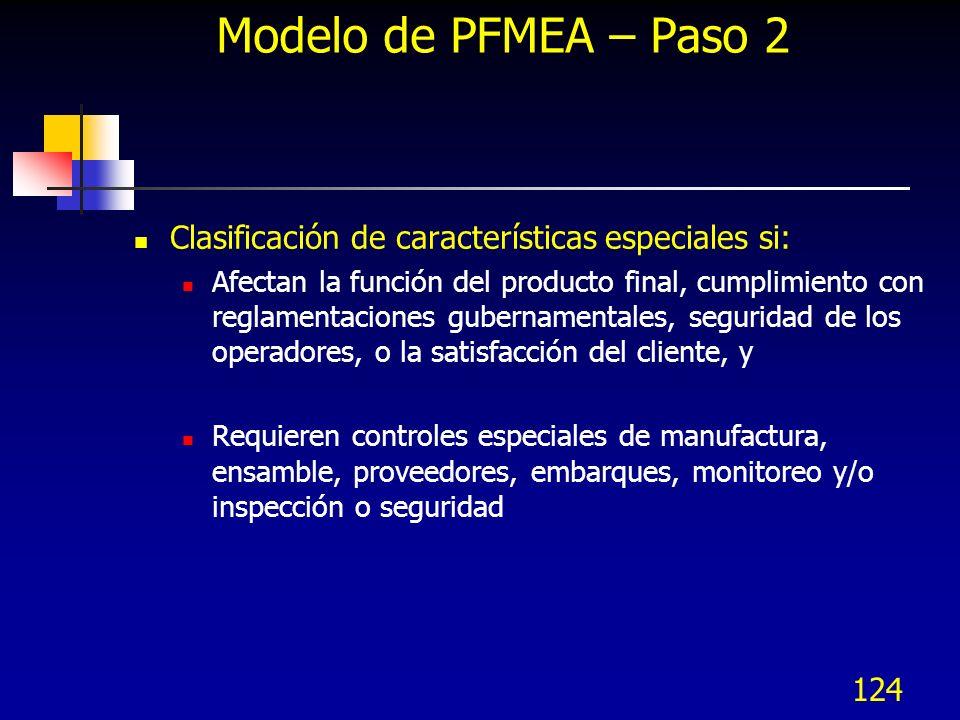 Modelo de PFMEA – Paso 2Clasificación de características especiales si: