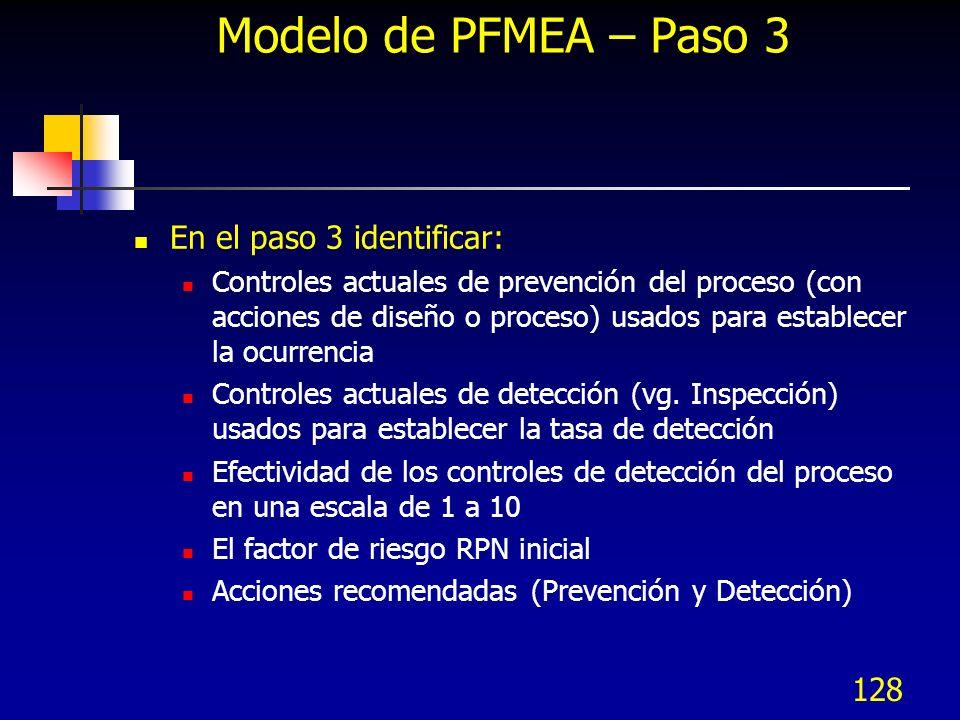Modelo de PFMEA – Paso 3 En el paso 3 identificar:
