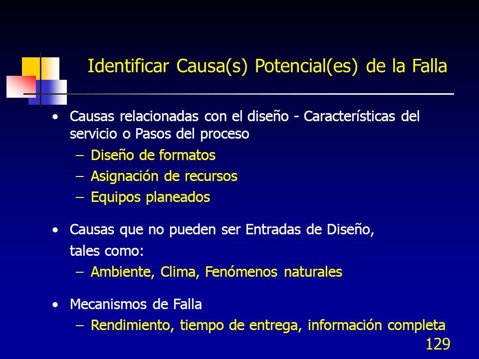 Identificar Causa(s) Potencial(es) de la Falla