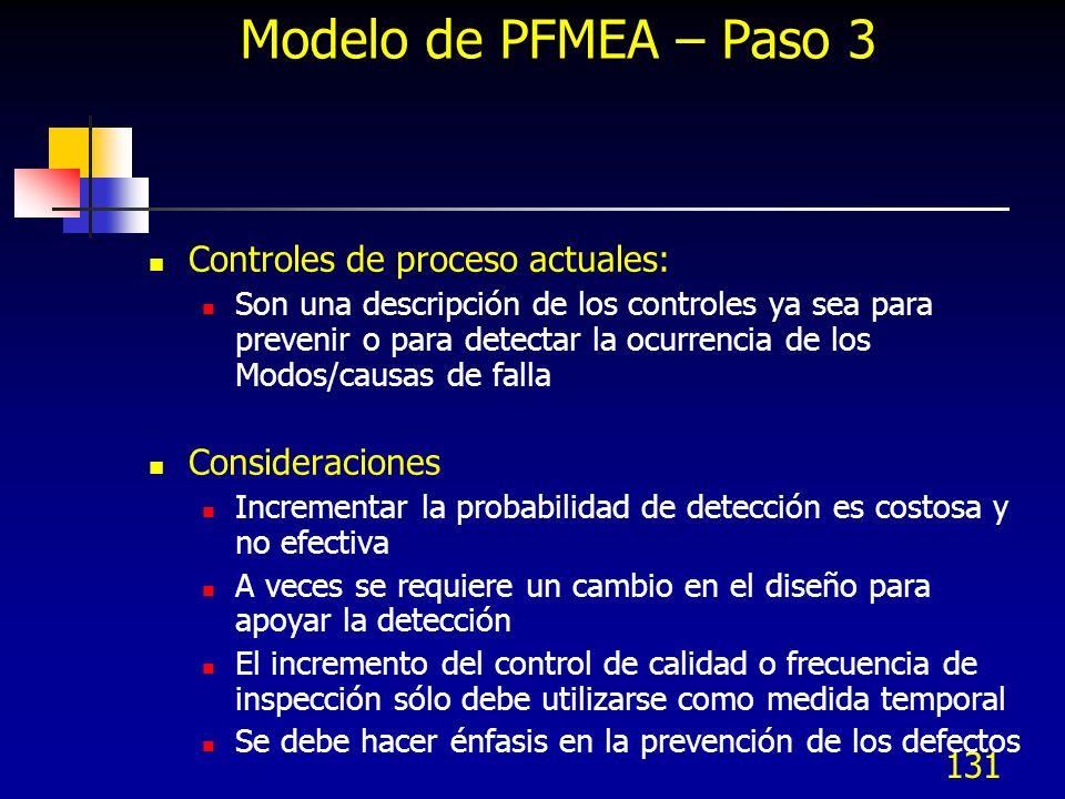 Modelo de PFMEA – Paso 3 Controles de proceso actuales: