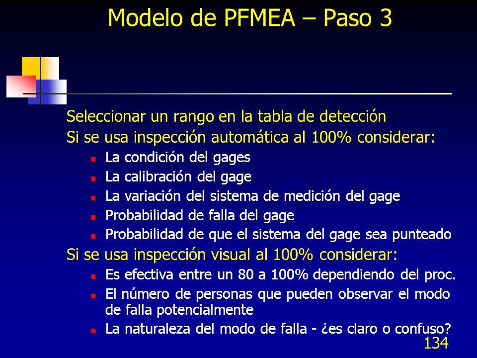 Modelo de PFMEA – Paso 3 Seleccionar un rango en la tabla de detección