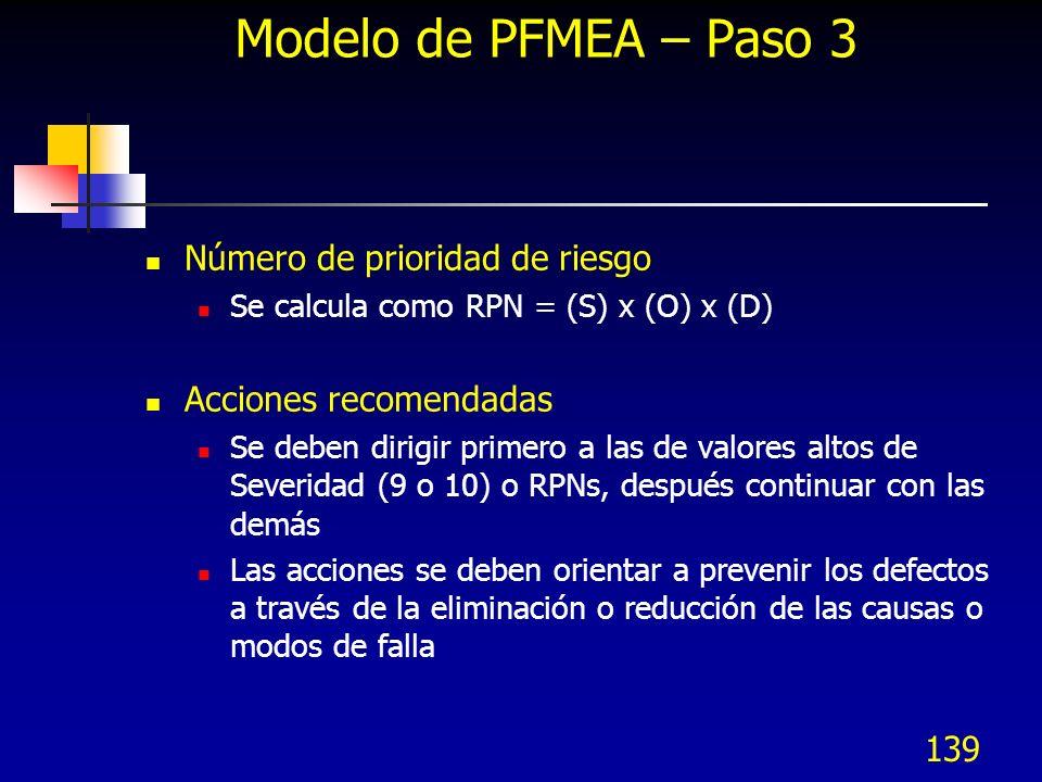Modelo de PFMEA – Paso 3 Número de prioridad de riesgo