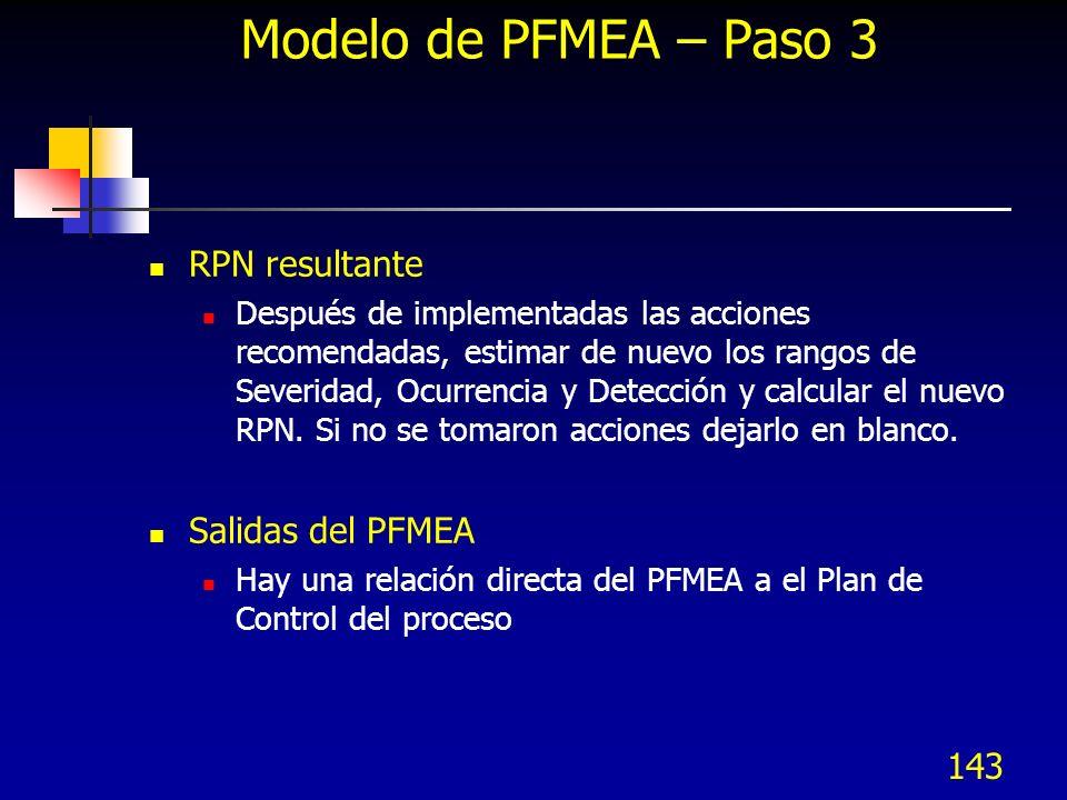 Modelo de PFMEA – Paso 3 RPN resultante Salidas del PFMEA