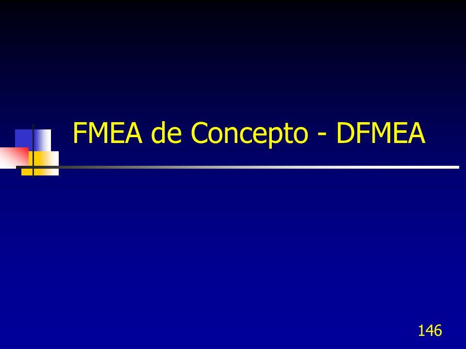 FMEA de Concepto - DFMEA
