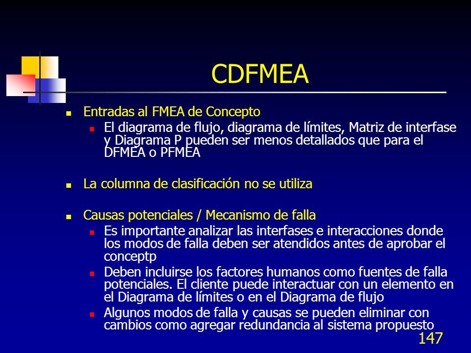 CDFMEA Entradas al FMEA de Concepto
