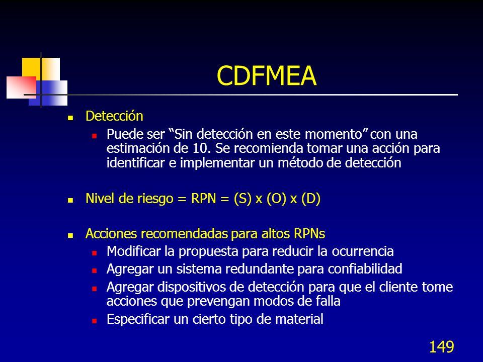 CDFMEADetección.