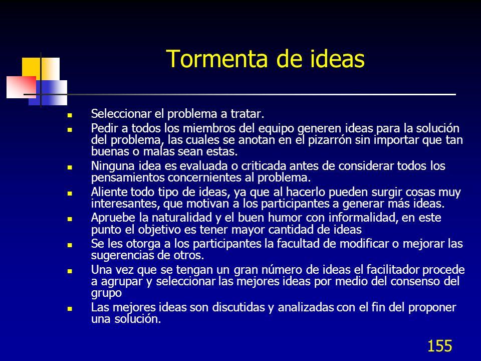 Tormenta de ideas Seleccionar el problema a tratar.