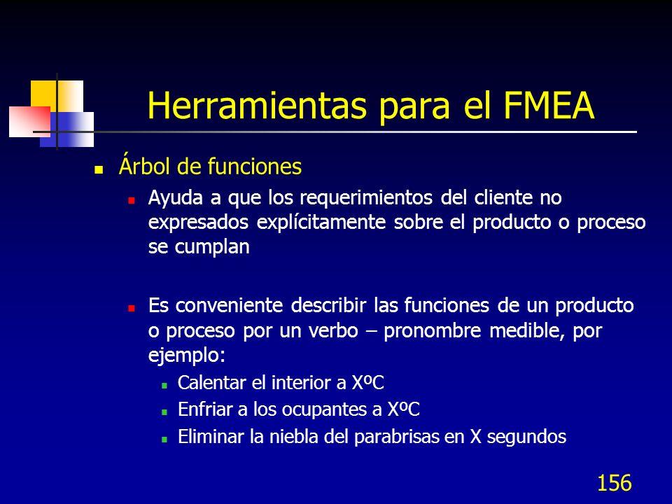 Herramientas para el FMEA