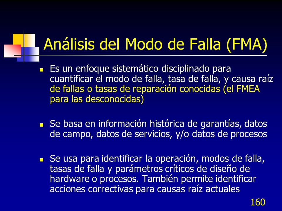 Análisis del Modo de Falla (FMA)