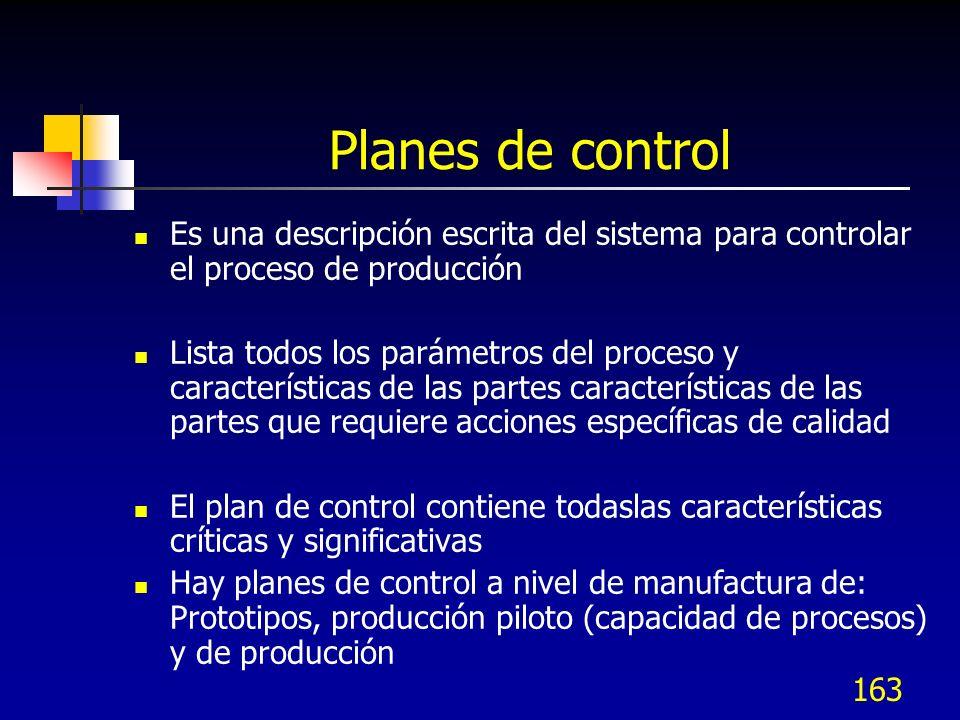 Planes de control Es una descripción escrita del sistema para controlar el proceso de producción.