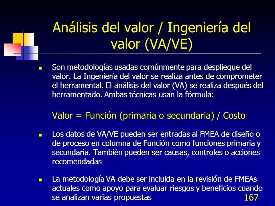 Análisis del valor / Ingeniería del valor (VA/VE)