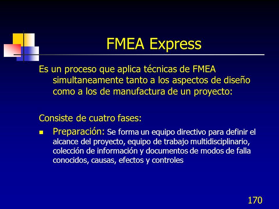 FMEA Express Es un proceso que aplica técnicas de FMEA simultaneamente tanto a los aspectos de diseño como a los de manufactura de un proyecto: