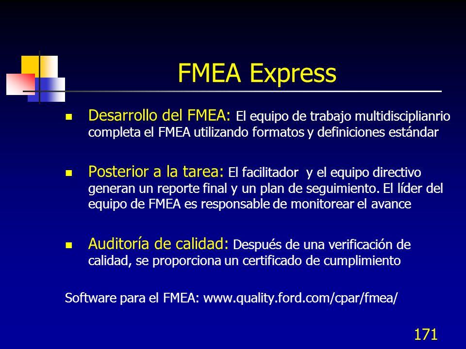 FMEA Express Desarrollo del FMEA: El equipo de trabajo multidisciplianrio completa el FMEA utilizando formatos y definiciones estándar.
