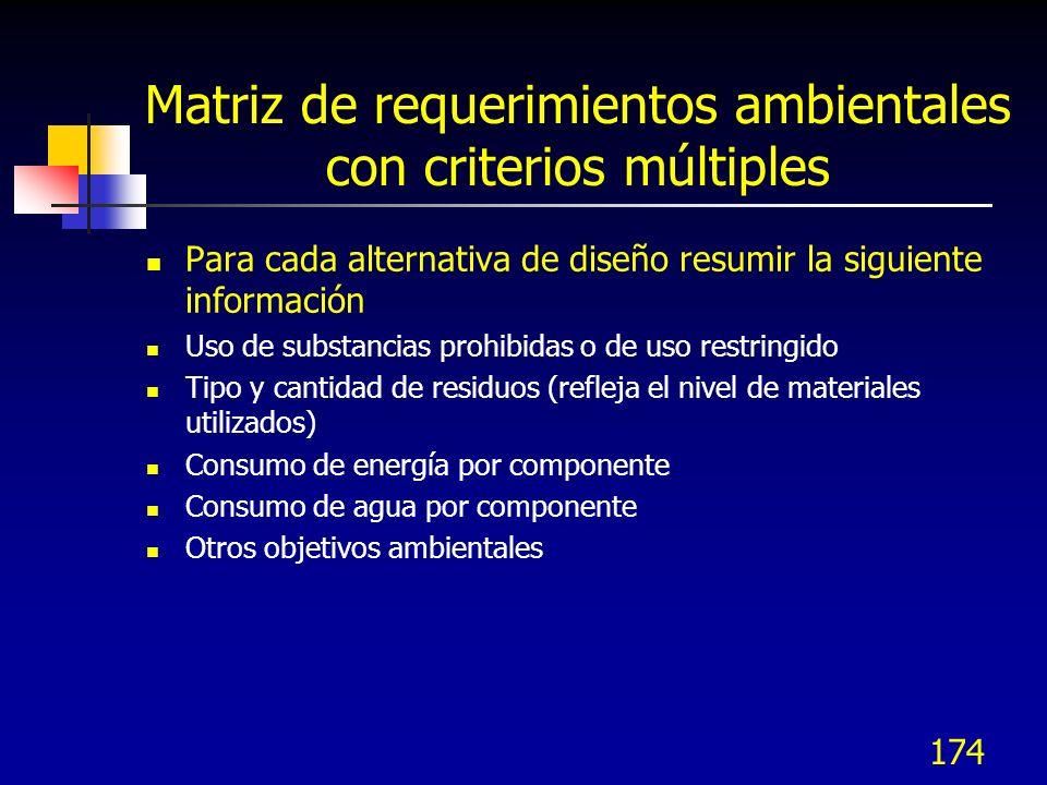 Matriz de requerimientos ambientales con criterios múltiples