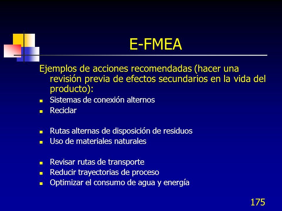 E-FMEAEjemplos de acciones recomendadas (hacer una revisión previa de efectos secundarios en la vida del producto):