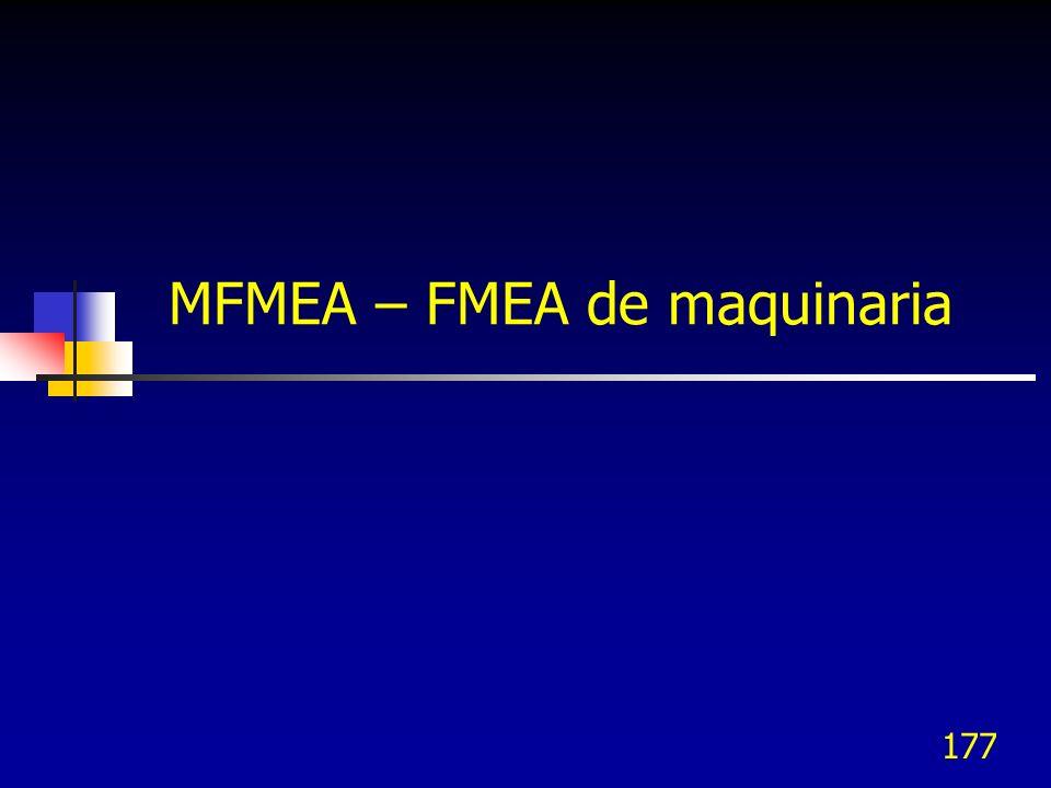 MFMEA – FMEA de maquinaria