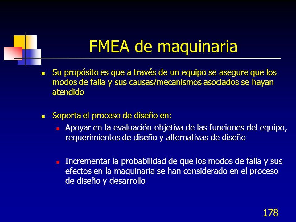 FMEA de maquinaria Su propósito es que a través de un equipo se asegure que los modos de falla y sus causas/mecanismos asociados se hayan atendido.