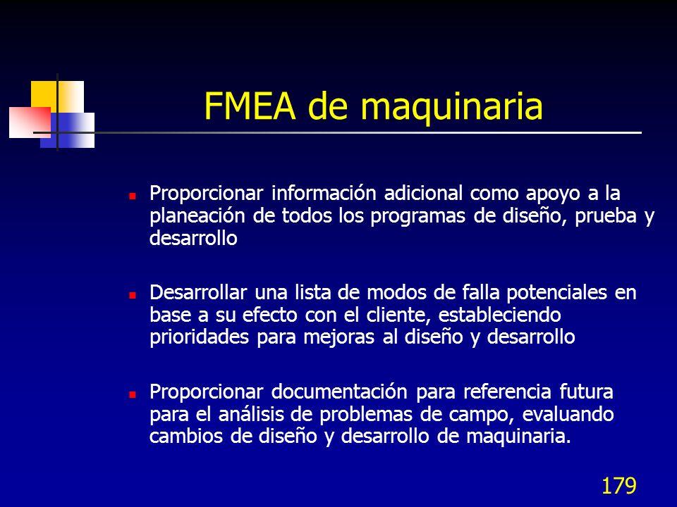 FMEA de maquinaria Proporcionar información adicional como apoyo a la planeación de todos los programas de diseño, prueba y desarrollo.