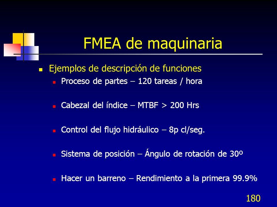 FMEA de maquinaria Ejemplos de descripción de funciones