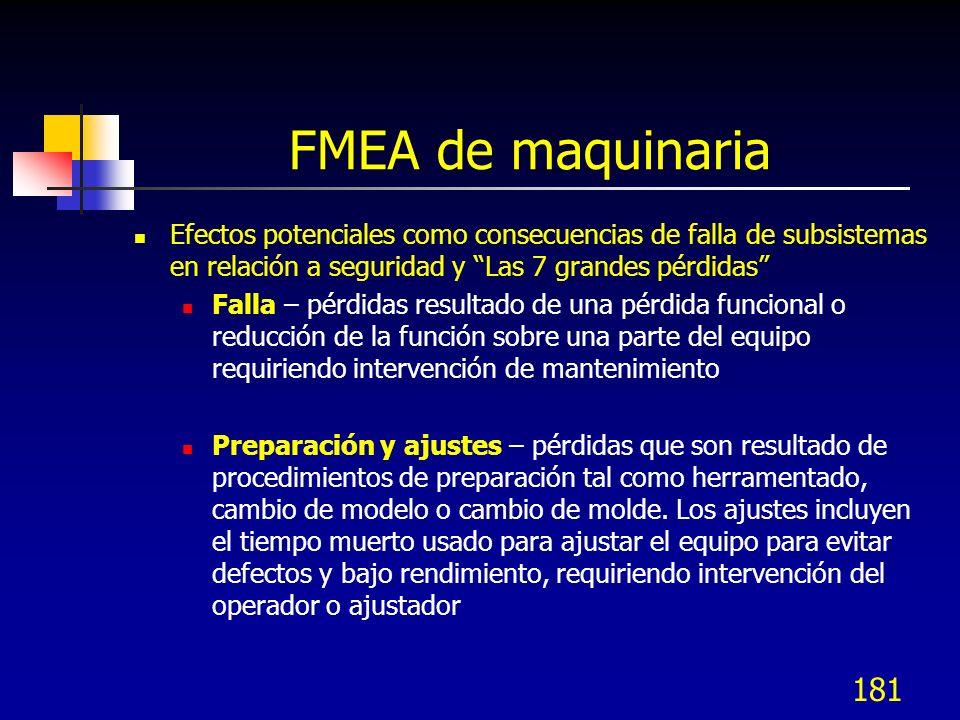 FMEA de maquinariaEfectos potenciales como consecuencias de falla de subsistemas en relación a seguridad y Las 7 grandes pérdidas
