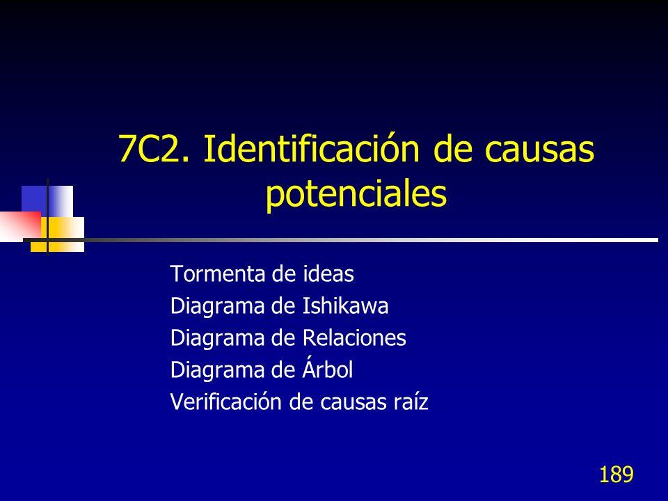 7C2. Identificación de causas potenciales